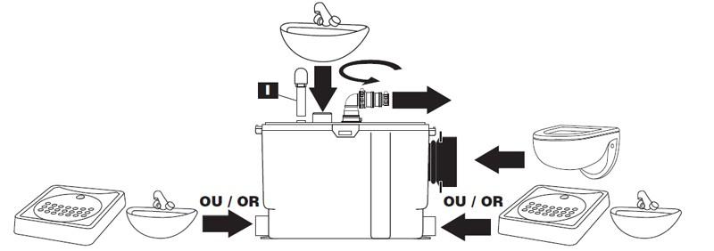 sanipompa-pentru-ape-uzate-sfa-sanipack-mod-instalare