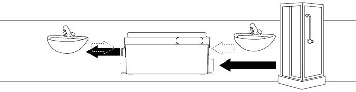 pompa-pentru-ape-uzate-sfa-sanidouche-montare