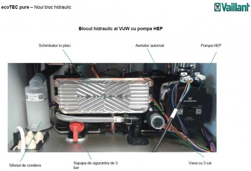 ecoTEC pure bloc hidraulic