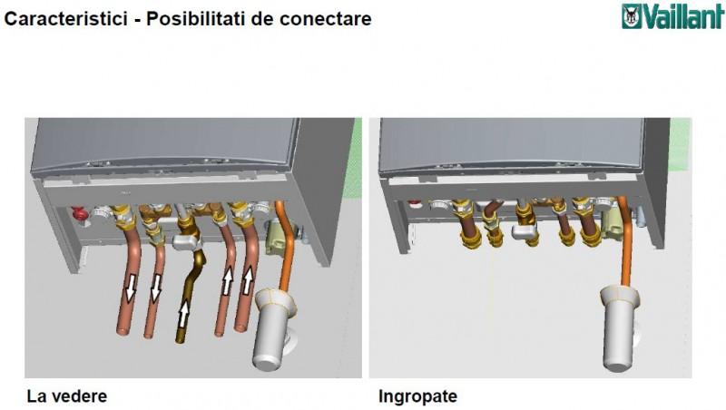 schema de montaj centrala in condensare