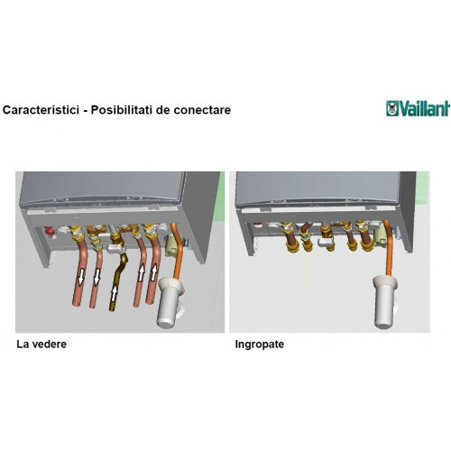 Centrala termica in condensatie VAILLANT ecoTEC plus VUW INT II 246/5-5 - Incalzire + A.C.M.