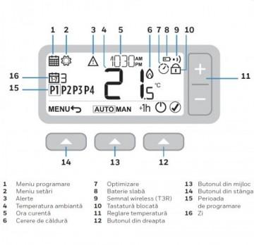 Poza Termostat programabil digital wireless Honeywell T3R - Pozitia comenzilor si a afisajului