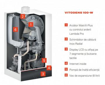Poza Interior centrala termica in condensatie Vitodens 100, 25kw, model 2021-1.jpg