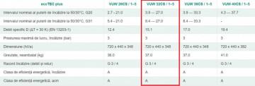 Poza caracteristici ecotec plus VUW 32CS/1-5, 27 kW - Incalzire + A.C.M.