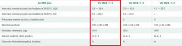 Poza caracteristici ecotec plus VU 25CS/1-5.jpg