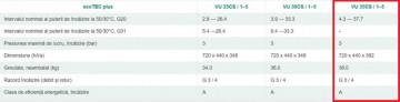Poza caracteristici ecotec plus VU 35CS